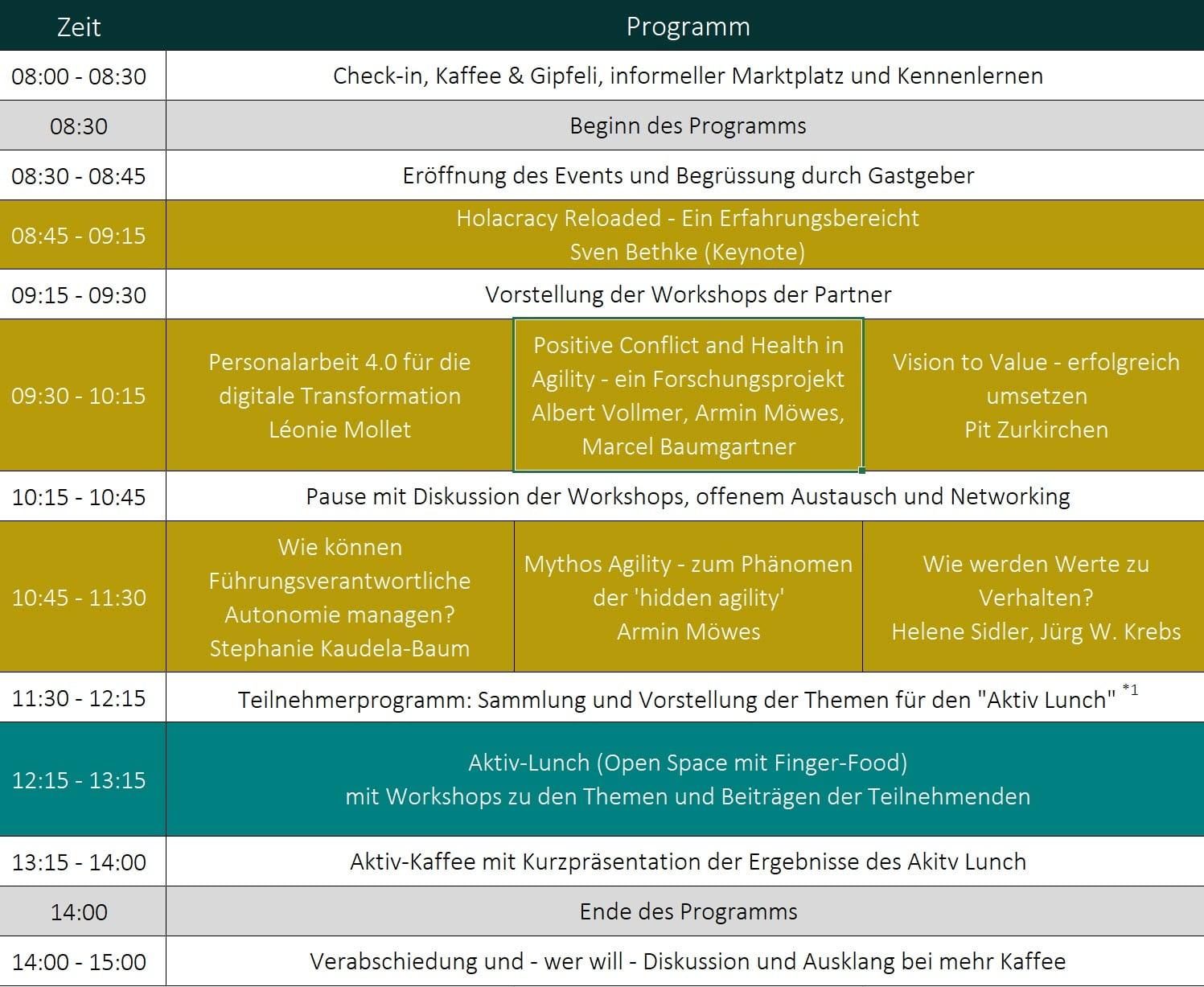 Programm agile KMU Forum Luzern